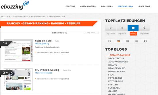 Ebuzzing Ranking
