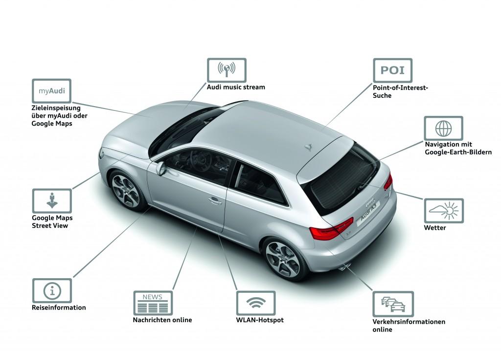 Audi A3 2012 Audi Connect
