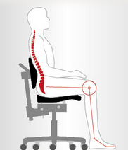 Mit dem richtigen Arbeitsstuhl und einer korrekt Sitzhaltung verringert sich die Belastung enorm