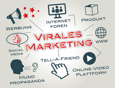 Virales Marketing, Übersicht